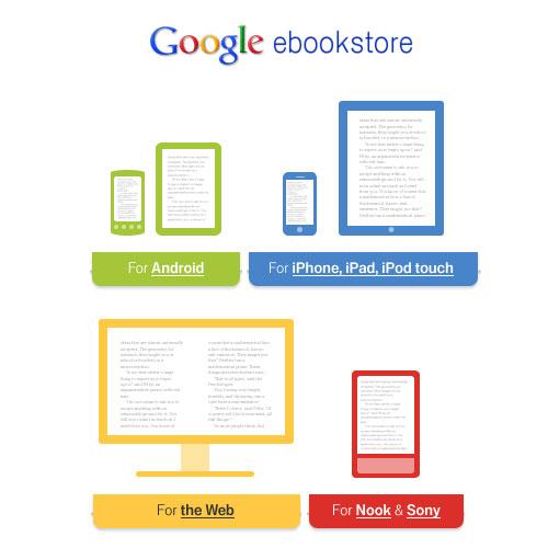 Google-e-book